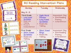 RTI Reading Intervention Plans