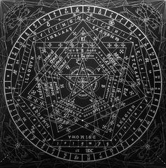 occult, symbols, symbology, esotericism, mysticism