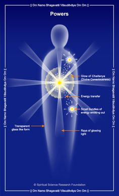 Hierarchy of angels - Powers type