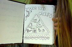 ssa é a verdadeira pirâmide dos alimentos.