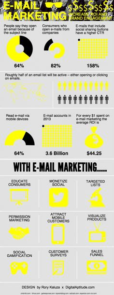 Email marketing increase ROI and brand engagement #infografia #infographic #marketing