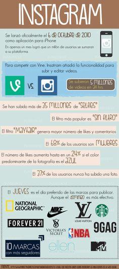 Lo que, probablemente, no sabias de #Instagram #Infografia #RedesSociales