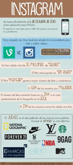 Lo que, probablemente, no sabias de #Instagram #Infografia #RedesSociales Marketing Digital, Instagram, Wedges, Social Networks