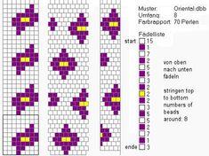 Schlauchketten häkeln - Musterbibliothek: oriental