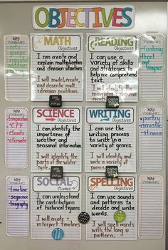 Classroom - Totally Terrific in Texas Objective Headers 5th Grade Classroom, School Classroom, Future Classroom, Classroom Decor, Classroom Setting, Classroom Design, Year 3 Classroom Ideas, Classroom Wall Displays, Inclusion Classroom