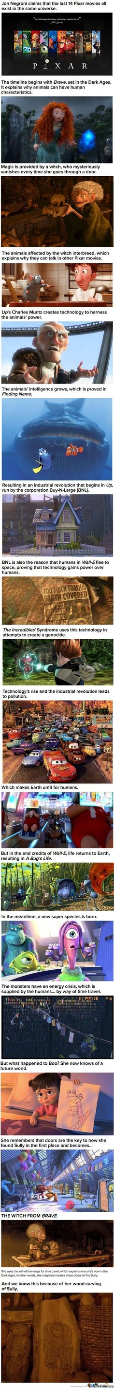 Funny pictures about Mind-Blowing Pixar Theory. Oh, and cool pics about Mind-Blowing Pixar Theory. Also, Mind-Blowing Pixar Theory photos. Disney Pixar, Disney E Dreamworks, Walt Disney, All Pixar Movies, Film Pixar, Disney Secrets In Movies, Top Movies, Pixar Theory, Disney Theory