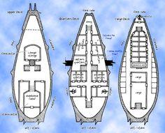Eberron airship