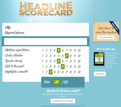 Measuring powerful headlines with a scorecard