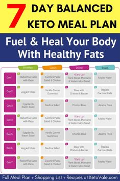 Part 3 of our 3 Free Ketogenic Meal Plans is a 7-Day Balanced Keto Meal Plan (PDF version included) for advanced keto dieters who are already fat adapted to feel the freedom of fueling and healing their bodies with healthy fats.