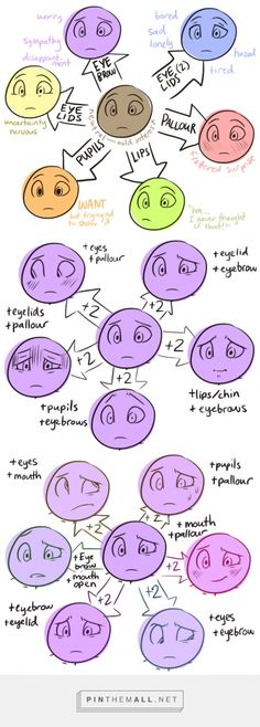 How to, step-by-step, make expressions mean different things by changing just one facial feature at a time: http://elle-est-aimee.tumblr.com/post/7099... ★ || CHARACTER DESIGN REFERENCES (https://www.facebook.com/CharacterDesignReferences & https://www.pinterest.com/characterdesigh) • Love Character Design? Join the #CDChallenge (link→ https://www.facebook.com/groups/CharacterDesignChallenge) Share your unique vision of a theme, promote your art in a community of over 25.000 artists!..