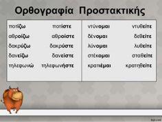 Language/Modern-greek-1453/Grammar/Imperative-(Present ...