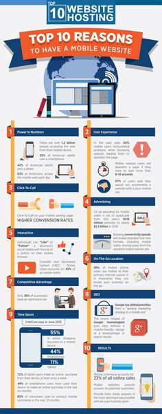 Top 10 Reasons to Have a Mobile Website #Infographic #Internet