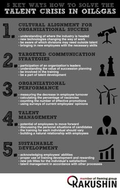5 key ways to solve the Talent Crisis in Oil&Gas industry - Kakushin Infographic New Employee, Oil And Gas, Communication, Infographic, Key, Events, Infographics, Unique Key, Communication Illustrations