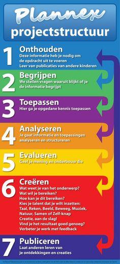 http://www.plannex.nl/index.php/2012/03/05/excellent-leren-met-plannex-zo-gaat-dat/