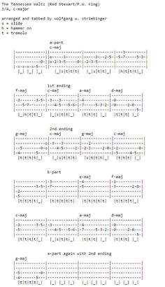 Mandolin common mandolin chords : Common session tunes, Scores and Tabs for Mandolin - Tennessee ...