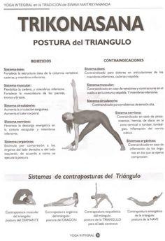 Enjoy The Amazing Ashtanga Yoga Practice - Yoga breathing Bikram Yoga, Ashtanga Yoga, Qi Gong, Yoga Mantras, Yoga Meditation, Hata Yoga, Chakra, Massage, Yoga Breathing
