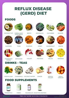 38 home remedies for gastroesophageal reflux disease: reflux disease diet; foods to avoid; essential oils and lifestyle changes that can help. Acid Reflux Diet Plan, Acid Reflux Recipes, Foods For Acid Reflux, Low Acid Foods, Ulcer Diet, Gerd Symptoms, Gastritis Symptoms, Gerd Diet, Recipes