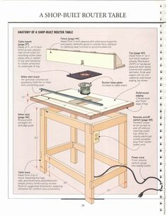 Advanced Woodworking Plans - WoodWorking Projects & Plans