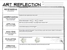 Common Core and the arts.   Art Reflection based on Peter Pappas taxonomy of reflection