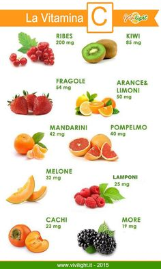 Vitamina C Healthy Cooking, Healthy Tips, Healthy Eating, Healthy Recipes, Nutrition And Dietetics, Health And Nutrition, Health And Wellness, Vitamin Rich Foods, Cocina Natural