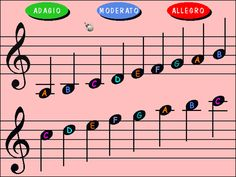 Teach Your Children To Read Music Notes Quickly And Easily ...