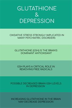 Research indicates that the brain may have lower Glutathione levels in depressed individuals. GSH plays a critical role in removing free radicals Adrenal Fatigue Symptoms, Chronic Fatigue, Chronic Illness, Theories Of Aging, Depression Recovery, Health And Nutrition, Health Tips, Thyroid Health, Oxidative Stress