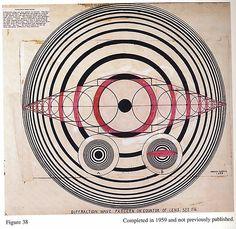 Diffraction Wave Pattern on Equator of Lens. See Fig. | Flickr