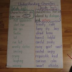 First Grade Shenanigans: Character Traits- awesome way to teach character traits for the story The New Friend