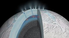 Scientists think Saturn's gravity squeezes Enceldus, heating its interior. Key indicators of hidden vent activity include the presence in the plumes of silica particles and methane. Cassini will attempt to detect molecular hydrogen during Wednesday's encounter. This would be a strong signal that hot vents exist on the rocky ocean floor. If that is the case, it would be another plus-point in the moon's habitability potential.