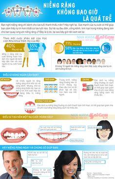 Niềng răng: không bao giờ là quá trễ