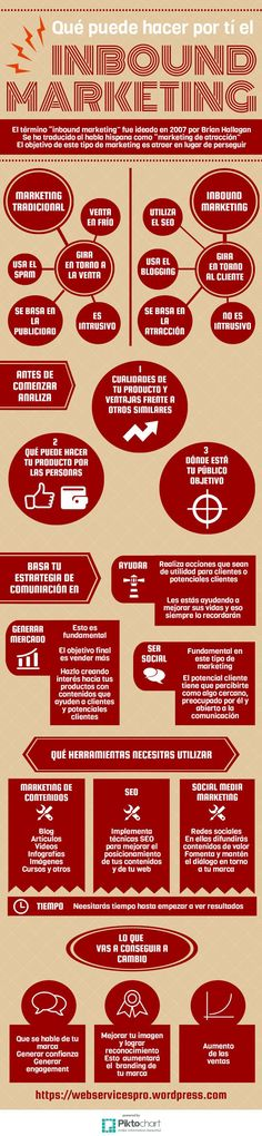 Qué puede hacer por ti el Inbound Marketing #infografia #infographic #marketin