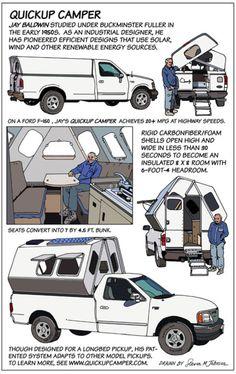 Quickup Camper