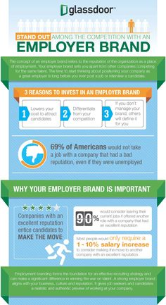 Stand out among the competition with an employer brand [infographic]