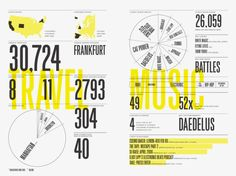 typographical, large numbers yellow & black