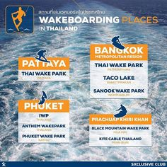Wakeboarding Places in Thailand #wakeboard #wakeboarding #sport #adventure #infographic