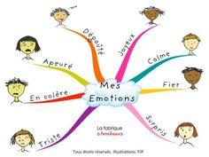 Les émotions en questions... et en Mind map !