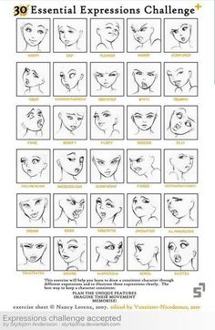 Facial Expression Drawing Reference Guide   Drawing References and Resources   Scoop.it