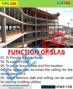 Civil Engineering Works, Engineering Notes, Civil Engineering Construction, Mechanical Engineering, Types Of Concrete, Concrete Column, Concrete Slab, Luxury Floor Plans, Math Formulas