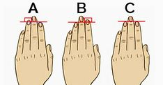 It is unbelievable how much you can discover about your personality by just comparing your ring finger to your index finger. Here are 3 ring and index finger combinations. You can find out which co… Finger Length Meaning, Finger Meaning, Index Finger, Handwriting Analysis, Something About You, Palmistry, Personality Types, Numerology, Did You Know