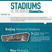 Majestic Stadiums Of The World (Infographic)