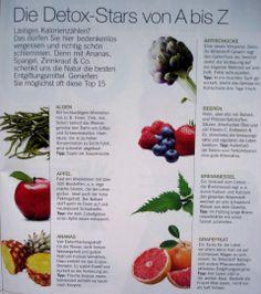 Detox Lebensmittel, Entschlacken