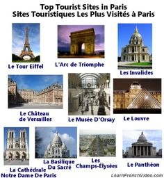 Learn To Pronounce The Top Paris Tourist Attractions In French In This Video Lesson!