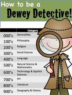 Dewey decimal lesson for elementary.