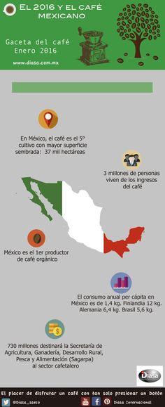 El 2016 y el café mexicano