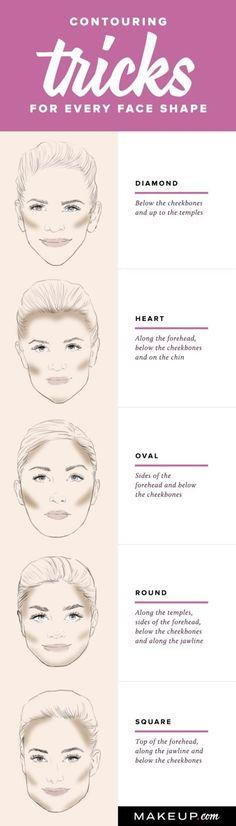 Makeup.com: Contouring tricks