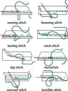 hand sewing stitches | Good reminder - and decoration to frame for craft room wall. -- Create this as a piece of embroidery and frame for library wall. Take small pieces of fabric and recreate each instruction set. Put on painted canvas, even!