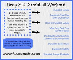 Visit the post for more. Dumbbell Exercises For Women, Full Body Dumbbell Workout, Dumbbell Squat, Drop Sets Workout, Reduce Arm Fat, At Home Workouts, Daily Workouts, Quick Workouts, Training Workouts