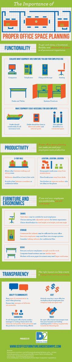 Planificar el espacio de una oficina.