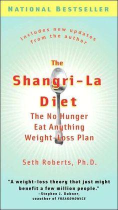 Dr smita naram weight loss tips photo 6