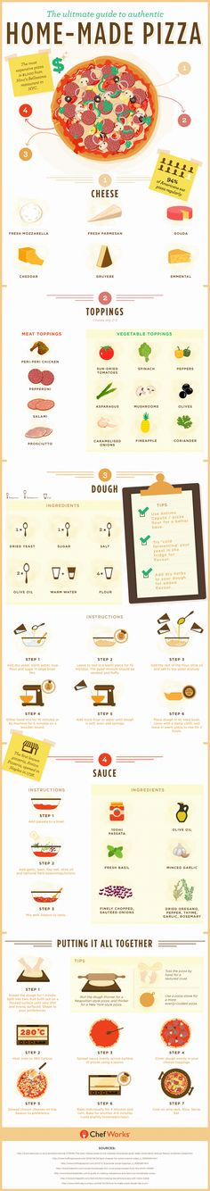 Home-Made-Pizza-Guide
